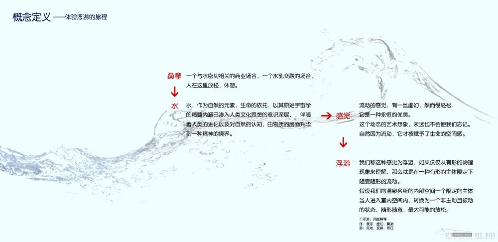 无锡水波门温泉会所设计方案(精品)_4概念定义.jpg