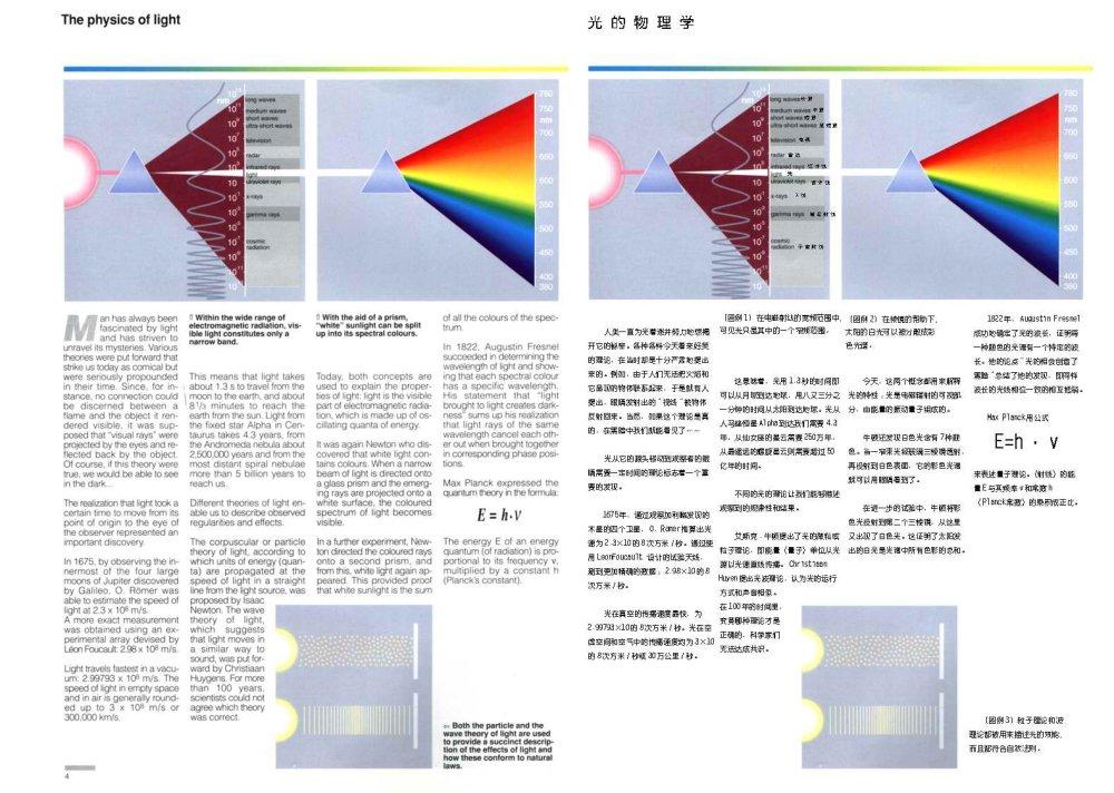 人造光照明专业教程--(中英文对照版)_004.jpg