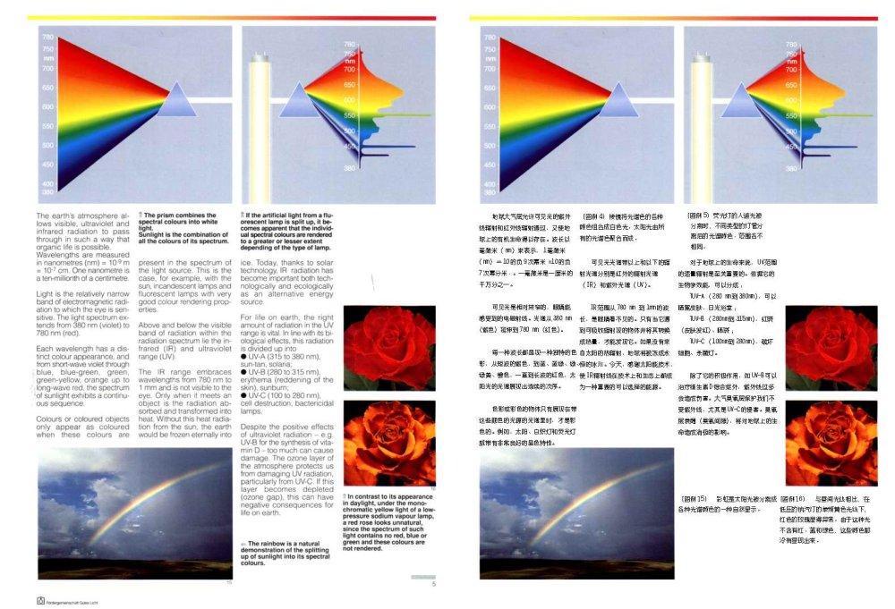 人造光照明专业教程--(中英文对照版)_005.jpg