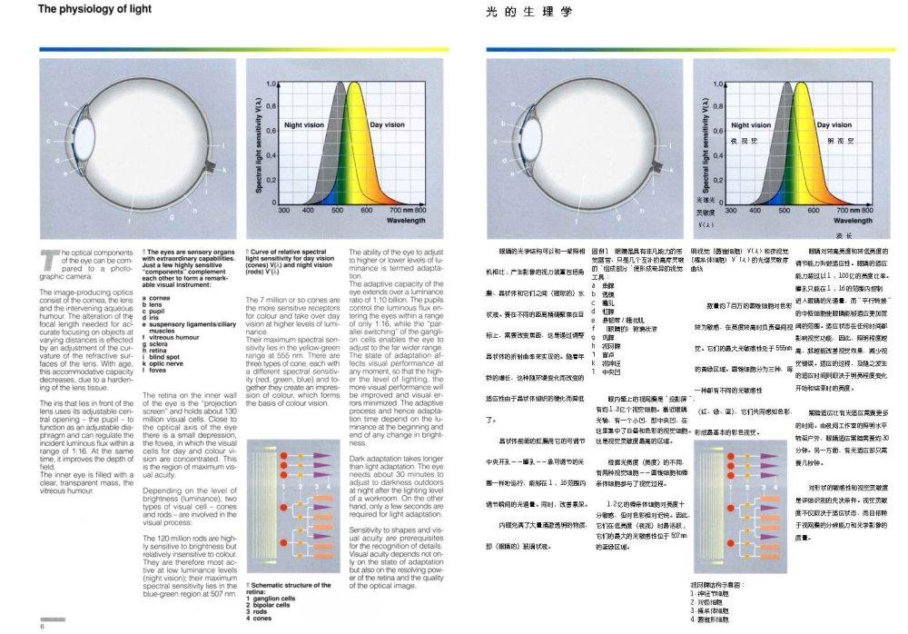 人造光照明专业教程--(中英文对照版)_006.jpg