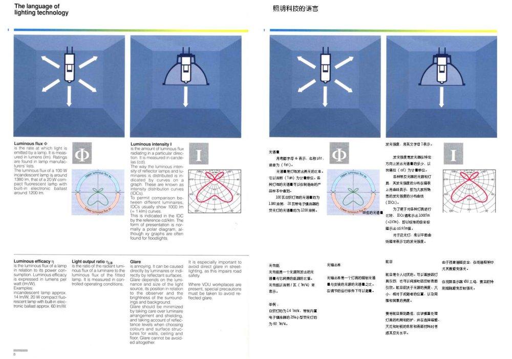 人造光照明专业教程--(中英文对照版)_008.jpg