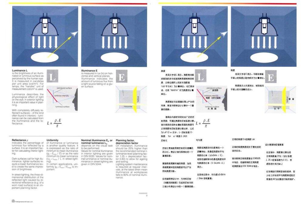 人造光照明专业教程--(中英文对照版)_009.jpg