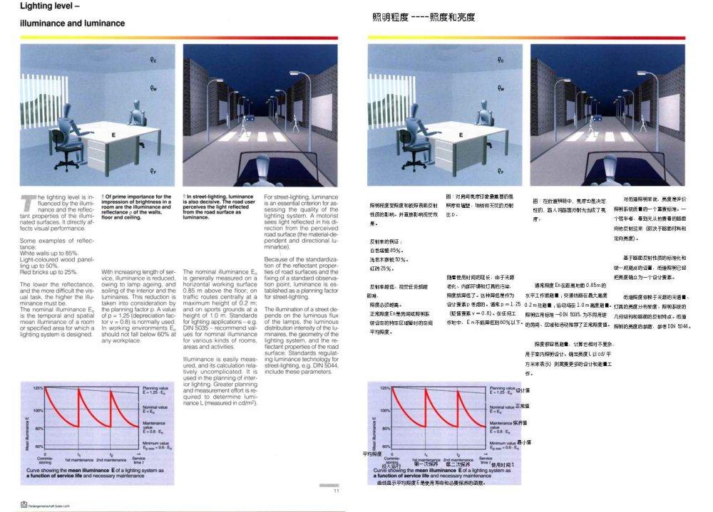 人造光照明专业教程--(中英文对照版)_011.jpg
