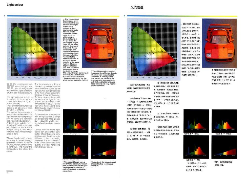 人造光照明专业教程--(中英文对照版)_016.jpg