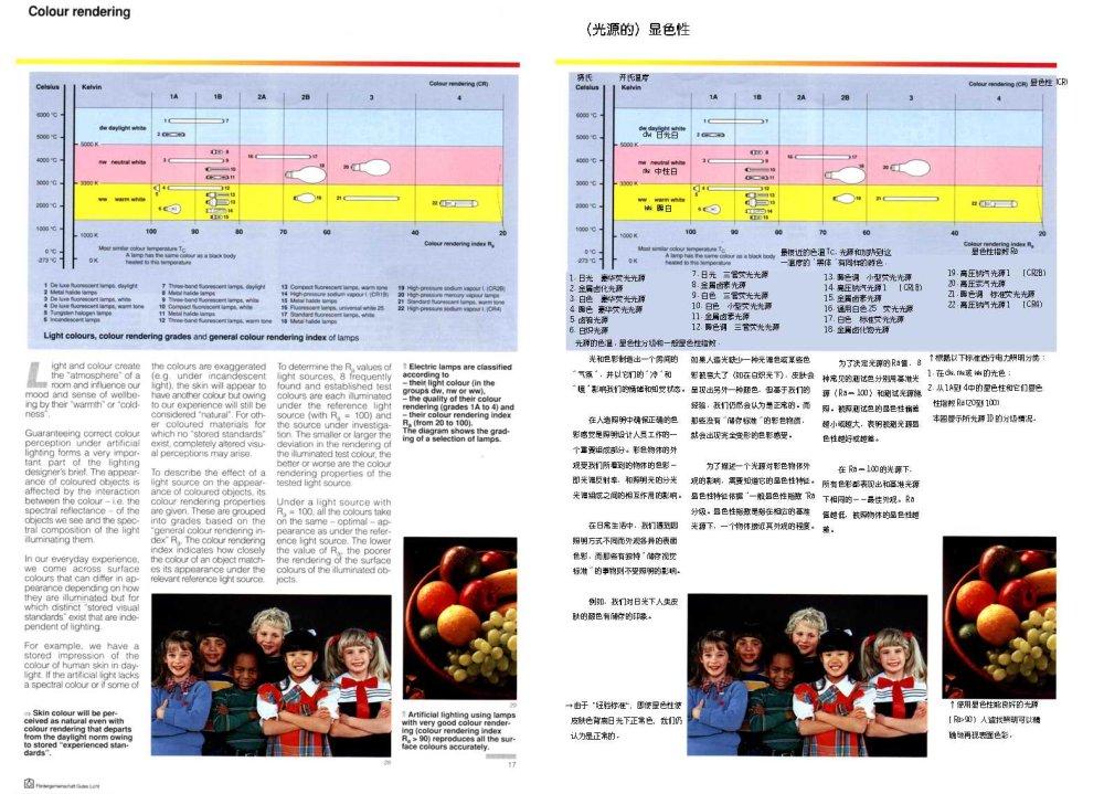人造光照明专业教程--(中英文对照版)_017.jpg
