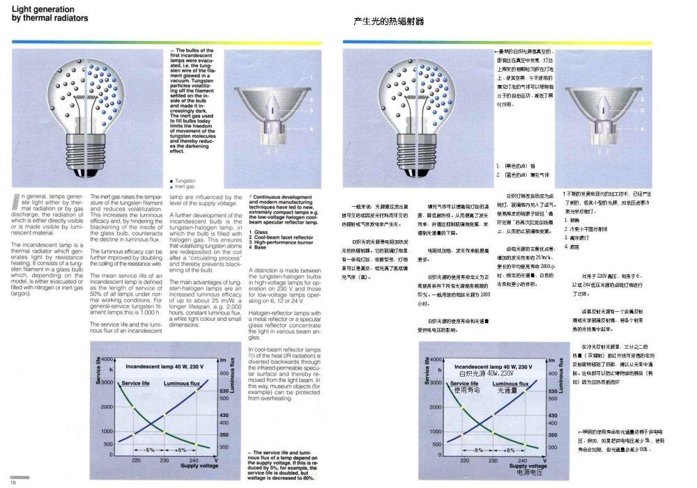 人造光照明专业教程--(中英文对照版)_018.jpg