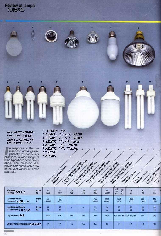 人造光照明专业教程--(中英文对照版)_020.jpg