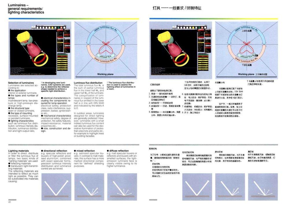 人造光照明专业教程--(中英文对照版)_022.jpg