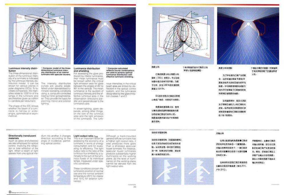 人造光照明专业教程--(中英文对照版)_023.jpg