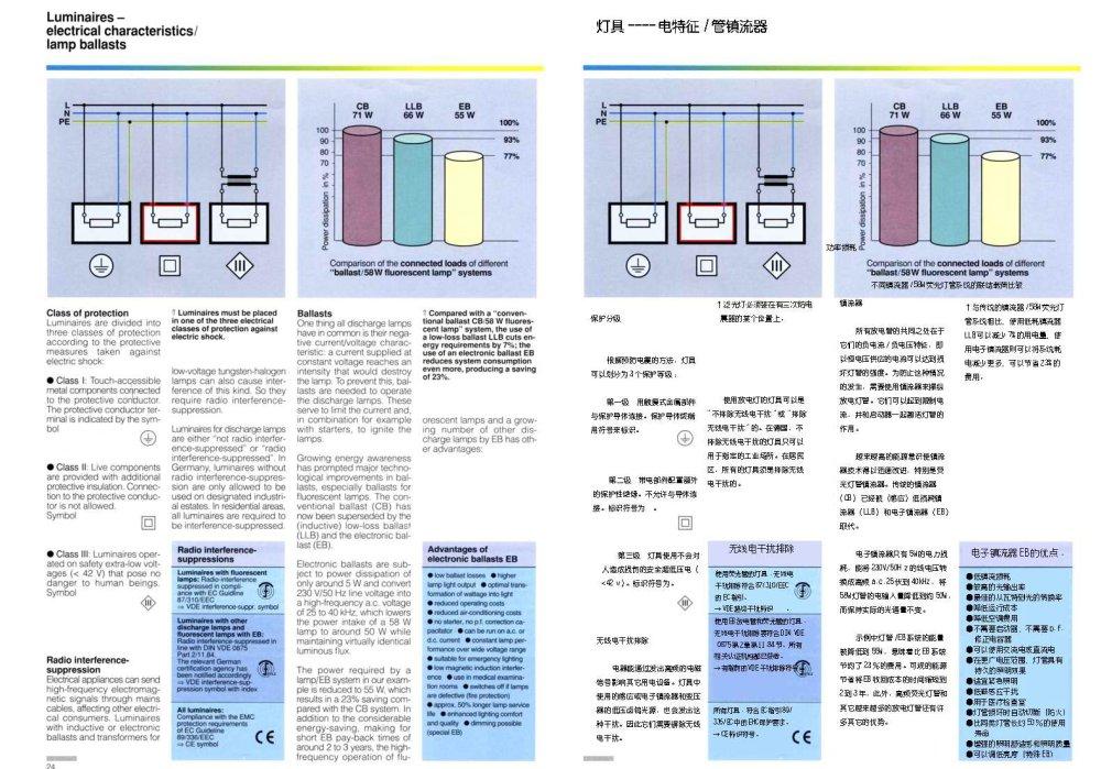 人造光照明专业教程--(中英文对照版)_024.jpg