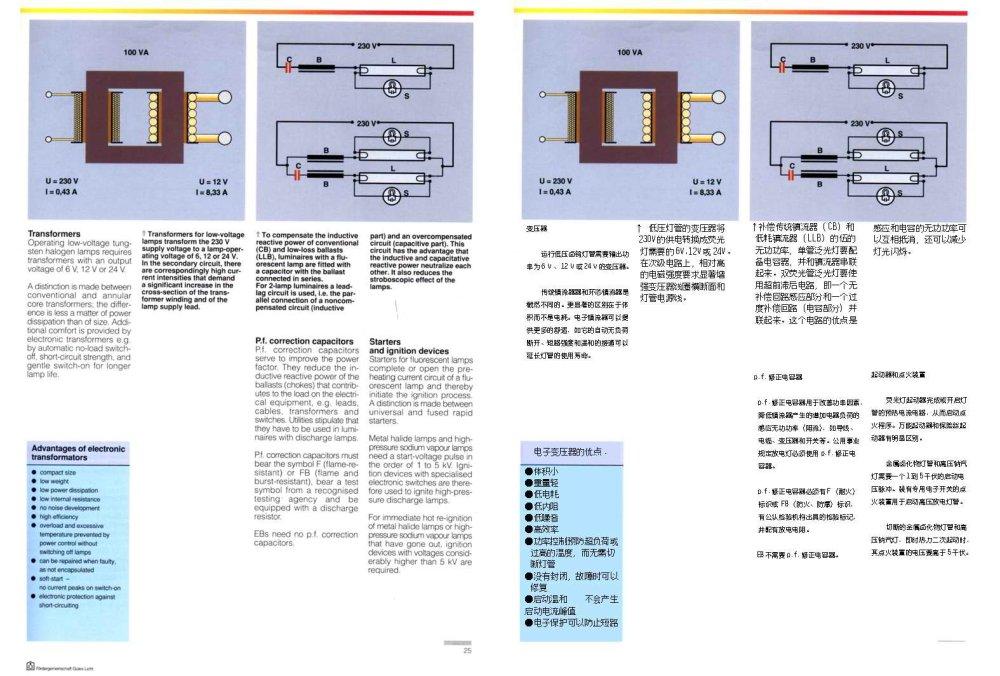 人造光照明专业教程--(中英文对照版)_025.jpg