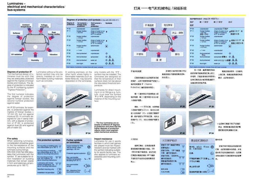人造光照明专业教程--(中英文对照版)_026.jpg