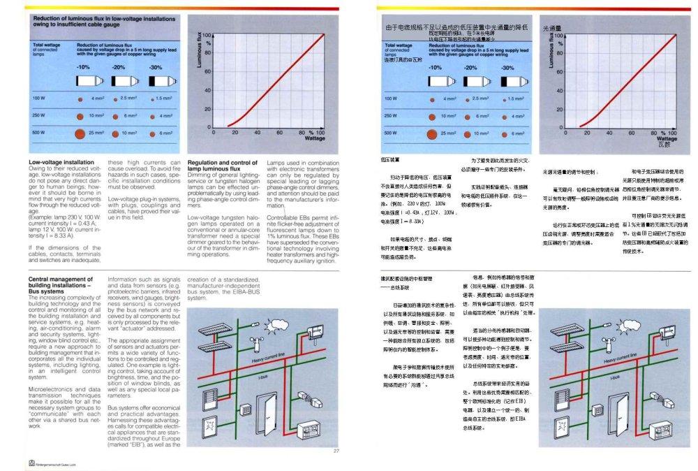 人造光照明专业教程--(中英文对照版)_027.jpg