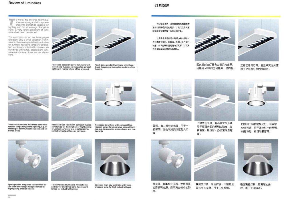 人造光照明专业教程--(中英文对照版)_028.jpg