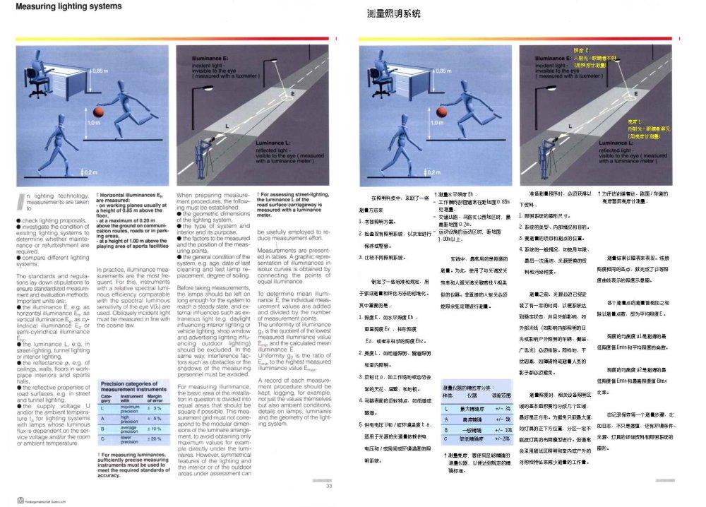 人造光照明专业教程--(中英文对照版)_033.jpg