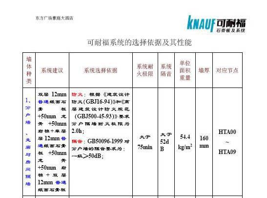 郑中CCD--上海兴荣豪庭酒店施工现场照片(附完工图)_1197455224.jpg