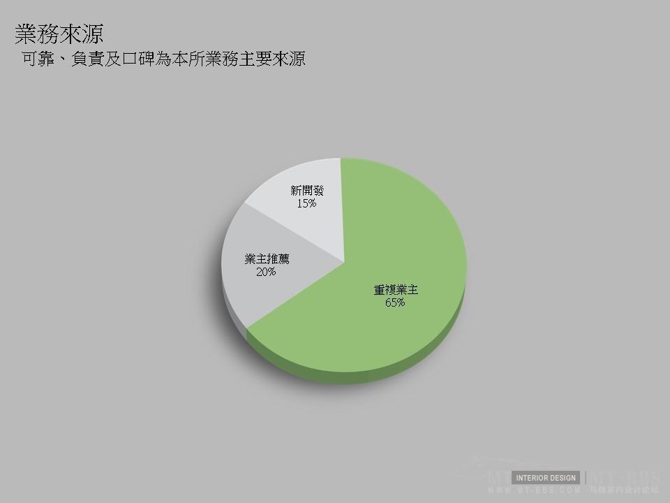 潘冀聯合建築師事務所简介_幻灯片15.JPG