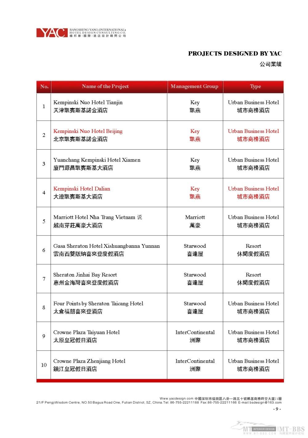 杨邦胜_2011.03.30YAC(国际)杨邦胜酒店设计顾问公司简介_页面_09.jpg