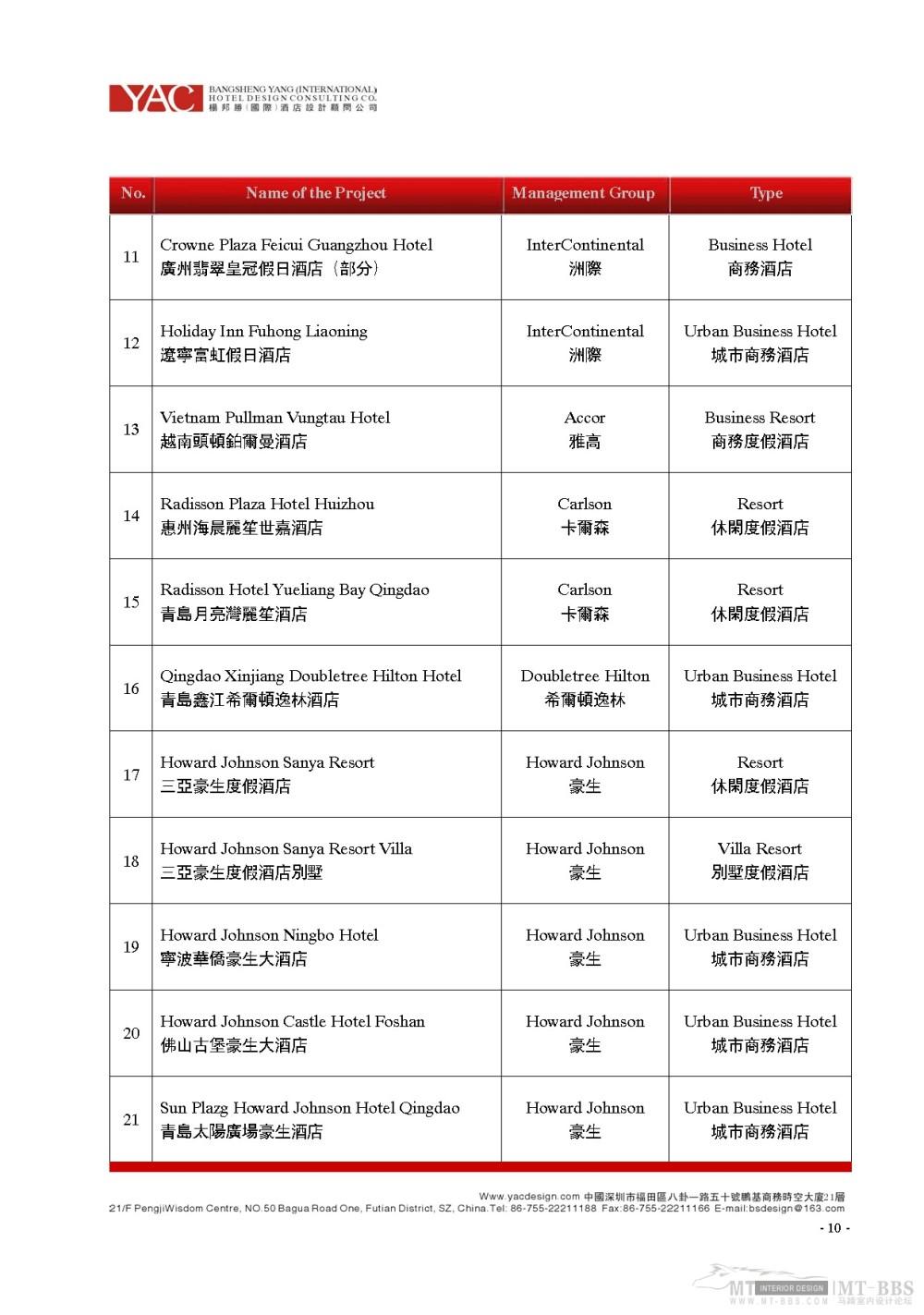 杨邦胜_2011.03.30YAC(国际)杨邦胜酒店设计顾问公司简介_页面_10.jpg