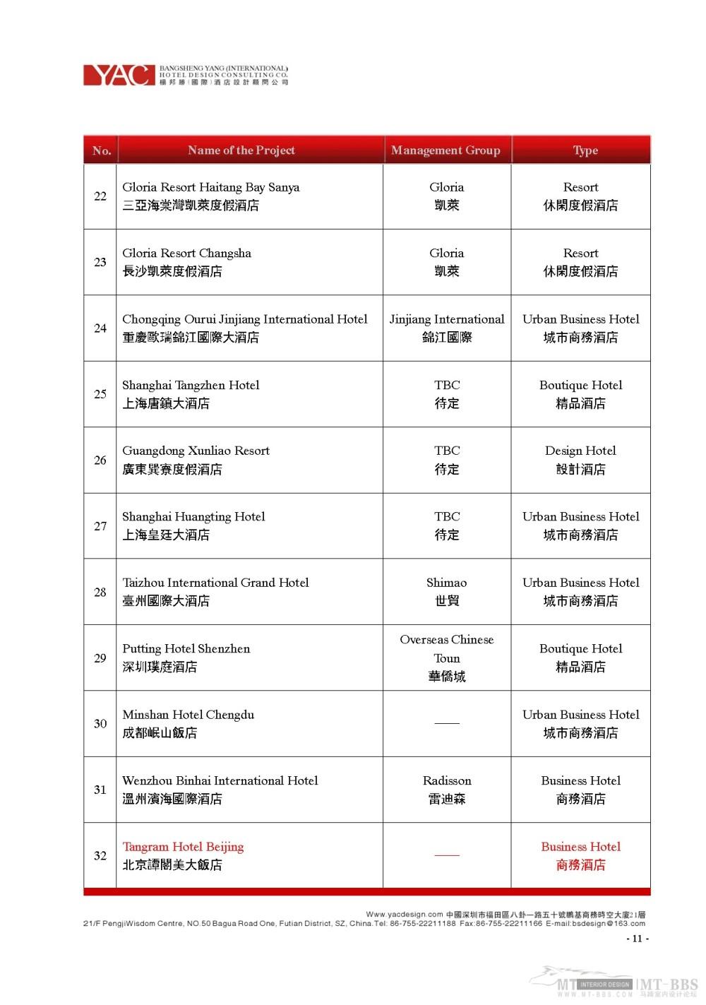 杨邦胜_2011.03.30YAC(国际)杨邦胜酒店设计顾问公司简介_页面_11.jpg