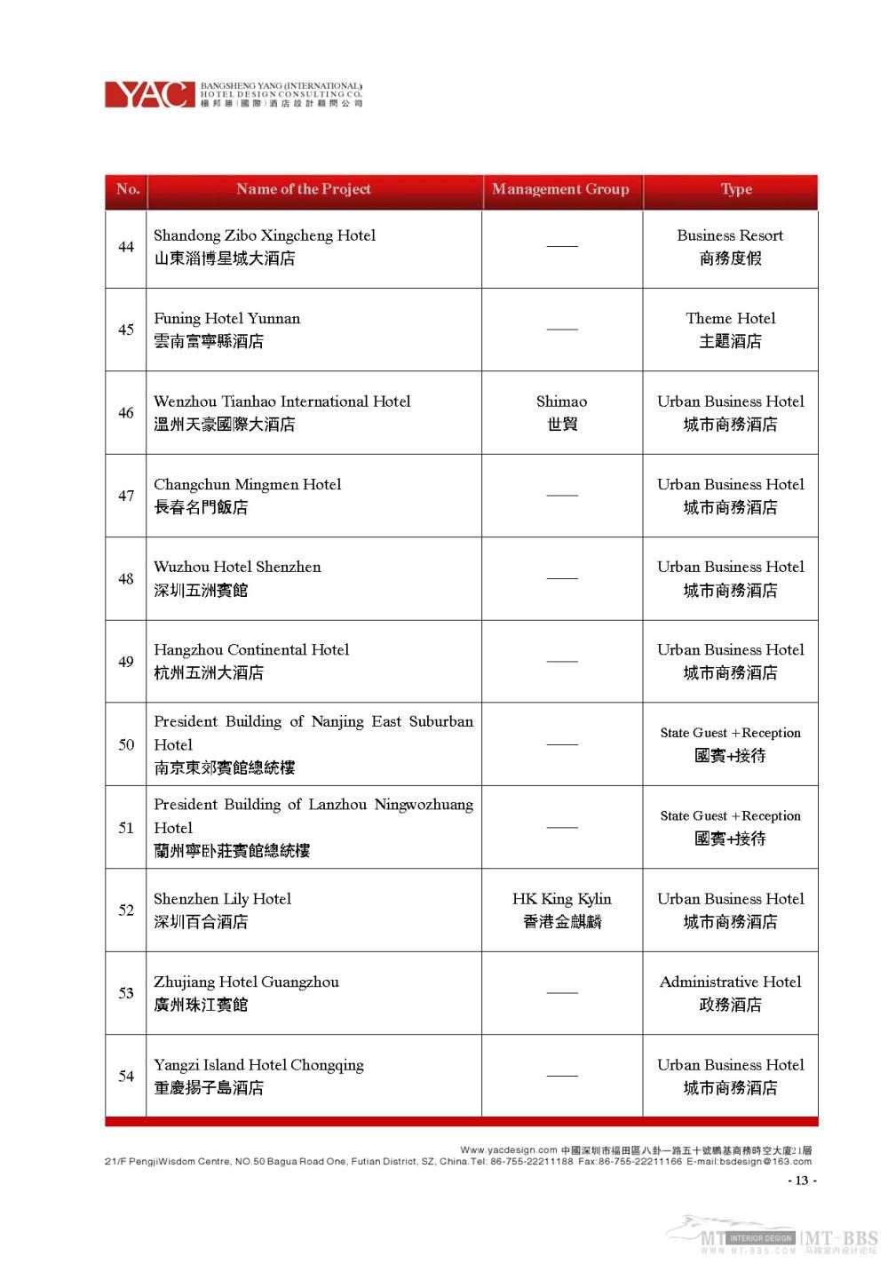 杨邦胜_2011.03.30YAC(国际)杨邦胜酒店设计顾问公司简介_页面_13.jpg