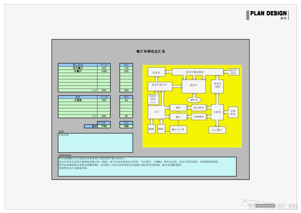 PTL设计公司惠州皇冠假日2011年新作_017 附件3.jpg