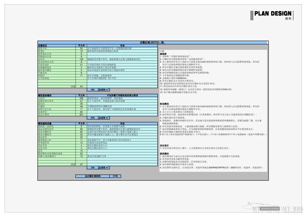 PTL设计公司惠州皇冠假日2011年新作_024 附件10.jpg