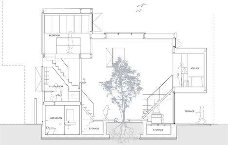 minna-no-ie-house-cross-section.jpg