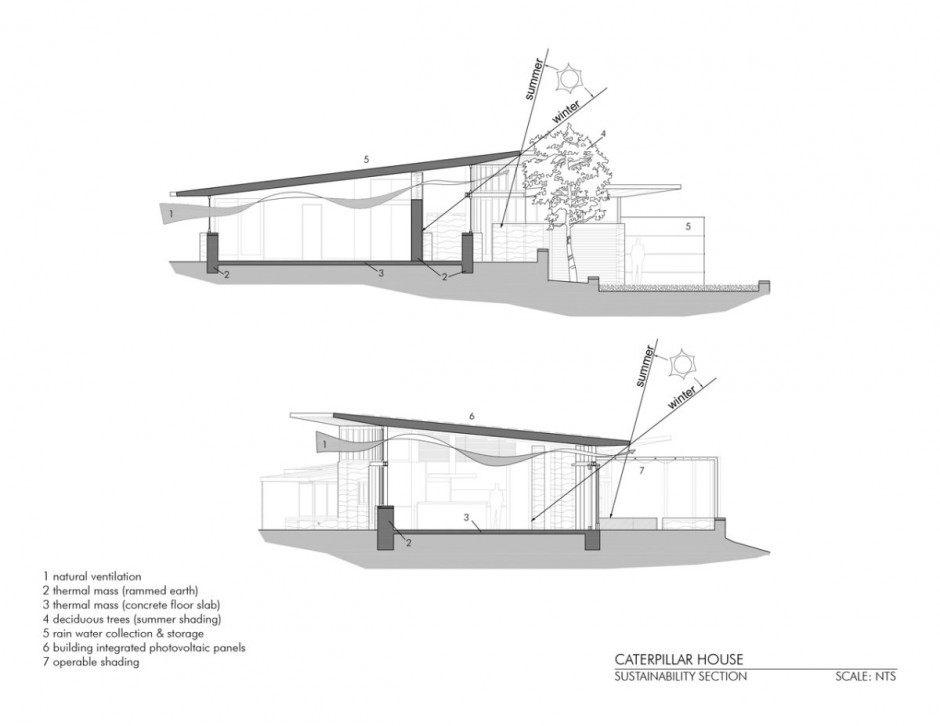 旧金山Caterpillar House_ch_270113_16-940x726.jpg