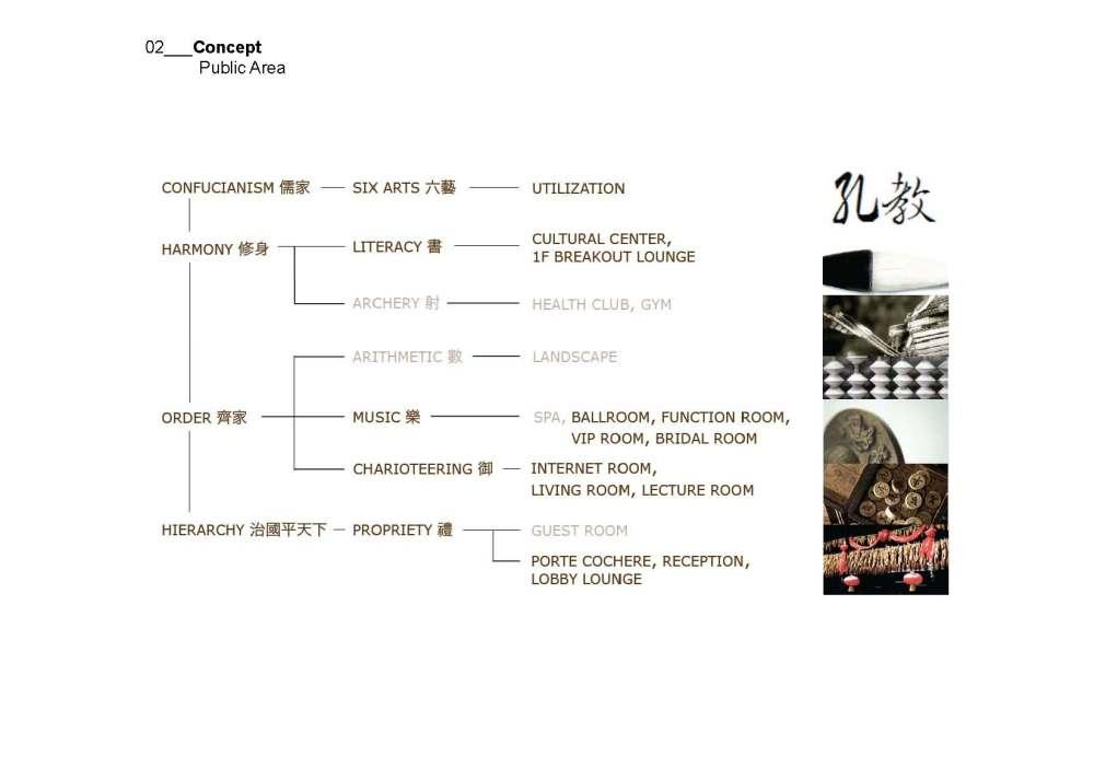 Concept design_Shangri-la QF _Page_05.jpg