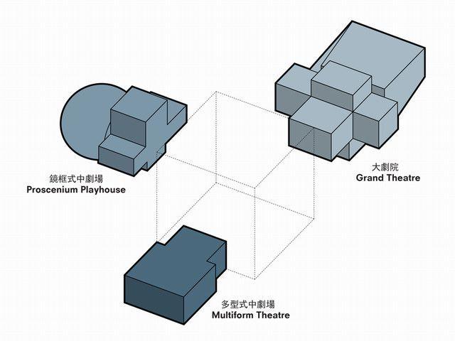 台北表演艺术中心(Taipei Performing Arts Center) by OMA_tpac19.jpg