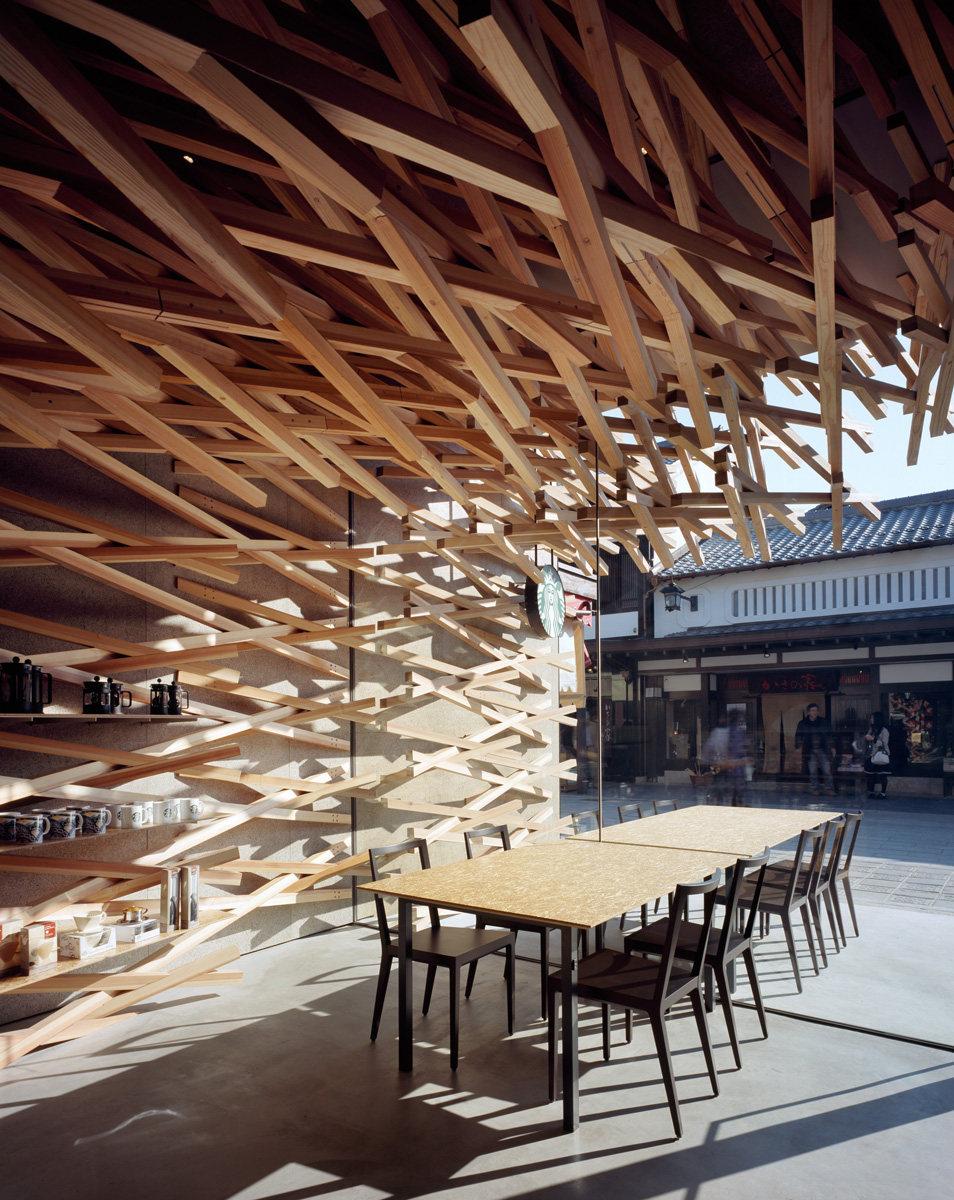 top-Starbucks-Coffee-at-Dazaifutenmangu-Omotesando.jpg