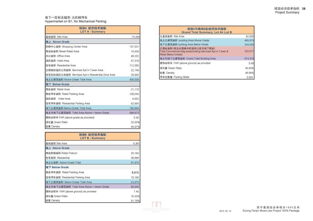 MulvannyG2--苏宁盘锦综合体方案概念20120312_苏宁盘锦综合体项目100%_页面_37.jpg