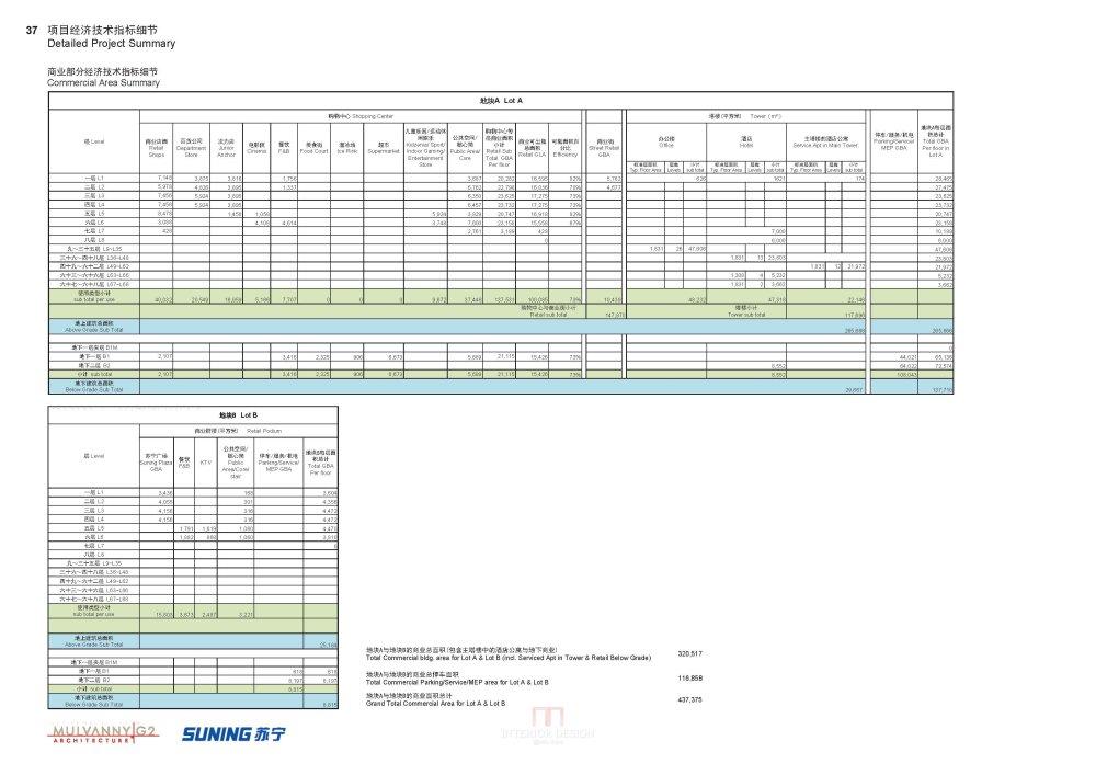 MulvannyG2--苏宁盘锦综合体方案概念20120312_苏宁盘锦综合体项目100%_页面_38.jpg