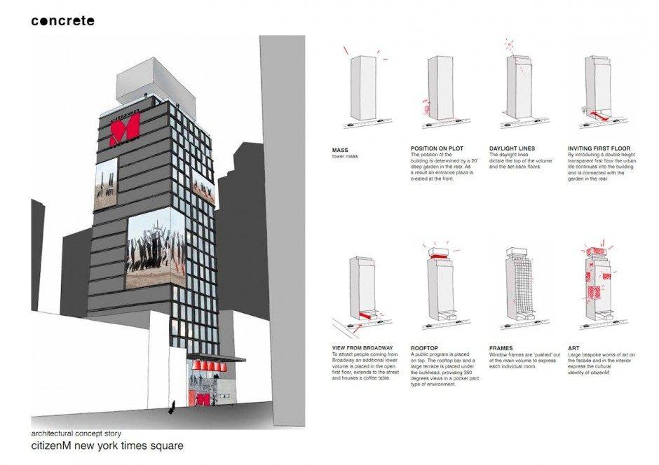 纽约时代广场citizenM 酒店-由Concrete Architectural Associates设计_cm_030614_16-940x664.jpg