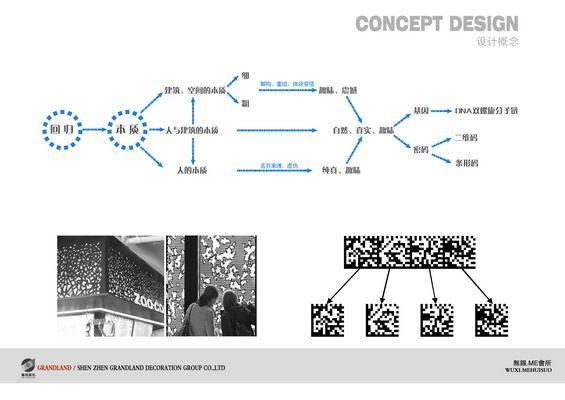 江苏无锡娱乐会所方案设计概念图册_004设计理念.jpg