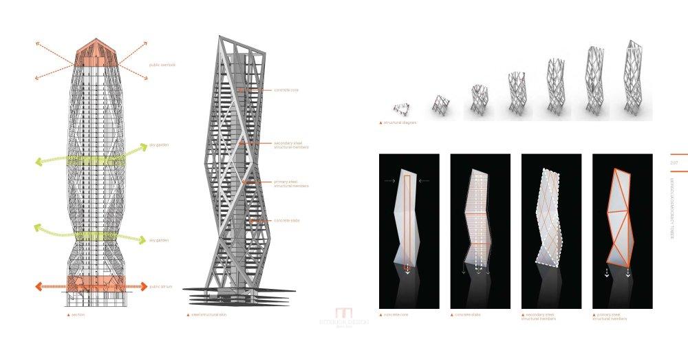 HOK高层建筑作品(2014)  HOK Tall Buildings_HOK Tall Buildings_Page_104.jpg