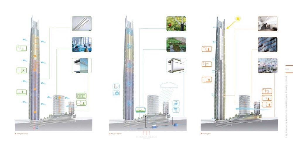 HOK高层建筑作品(2014)  HOK Tall Buildings_HOK Tall Buildings_Page_146.jpg