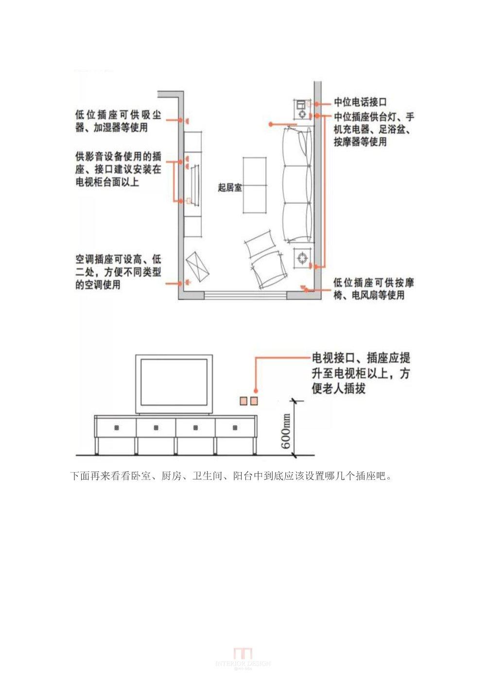 设计师必读:老年住宅中的细节设计(经典)_111 (15).jpg