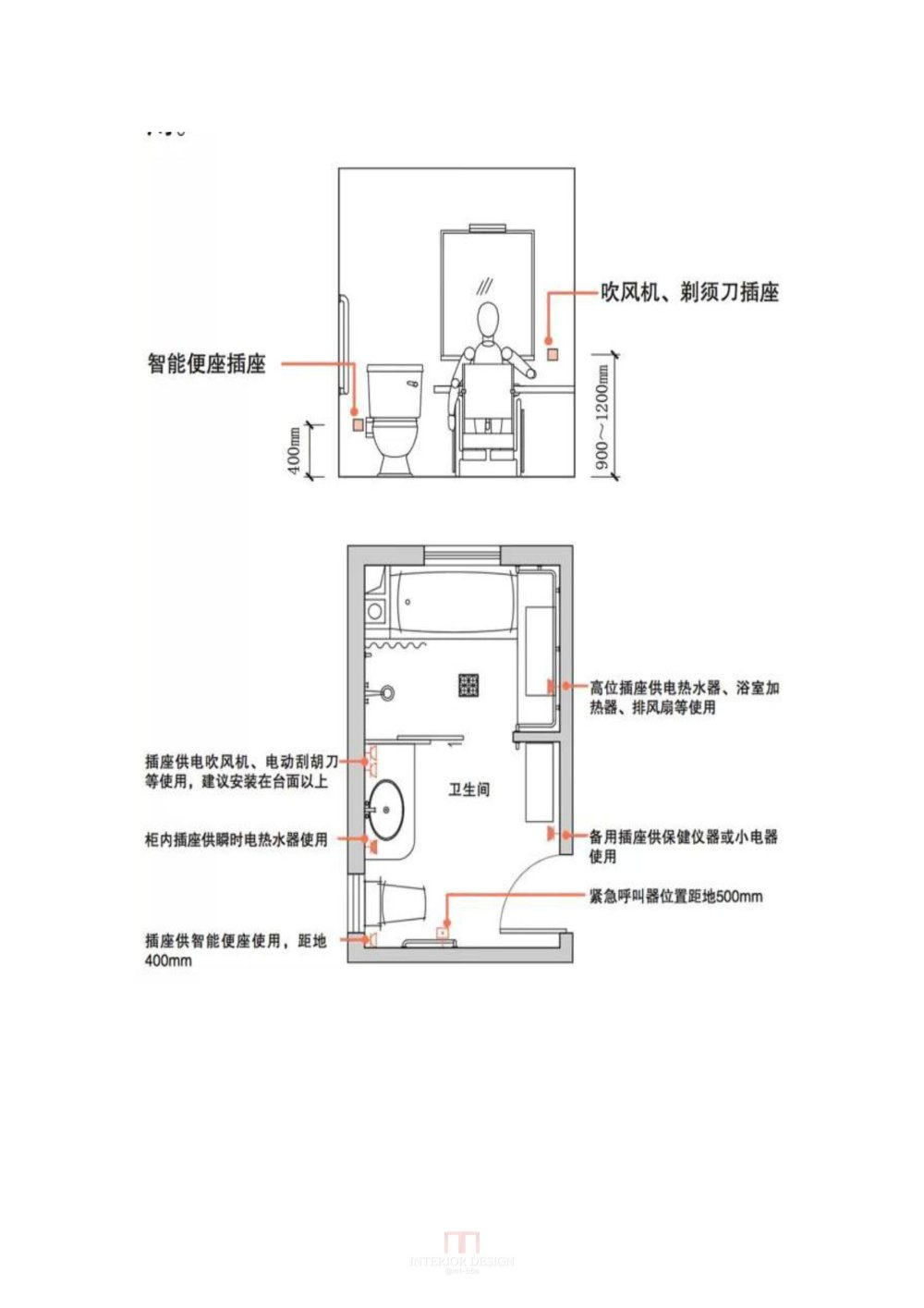 设计师必读:老年住宅中的细节设计(经典)_111 (19).jpg