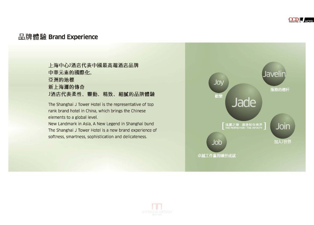 CCD--上海中心J酒店设计概念方案文_页面_011_图像_0001.jpg