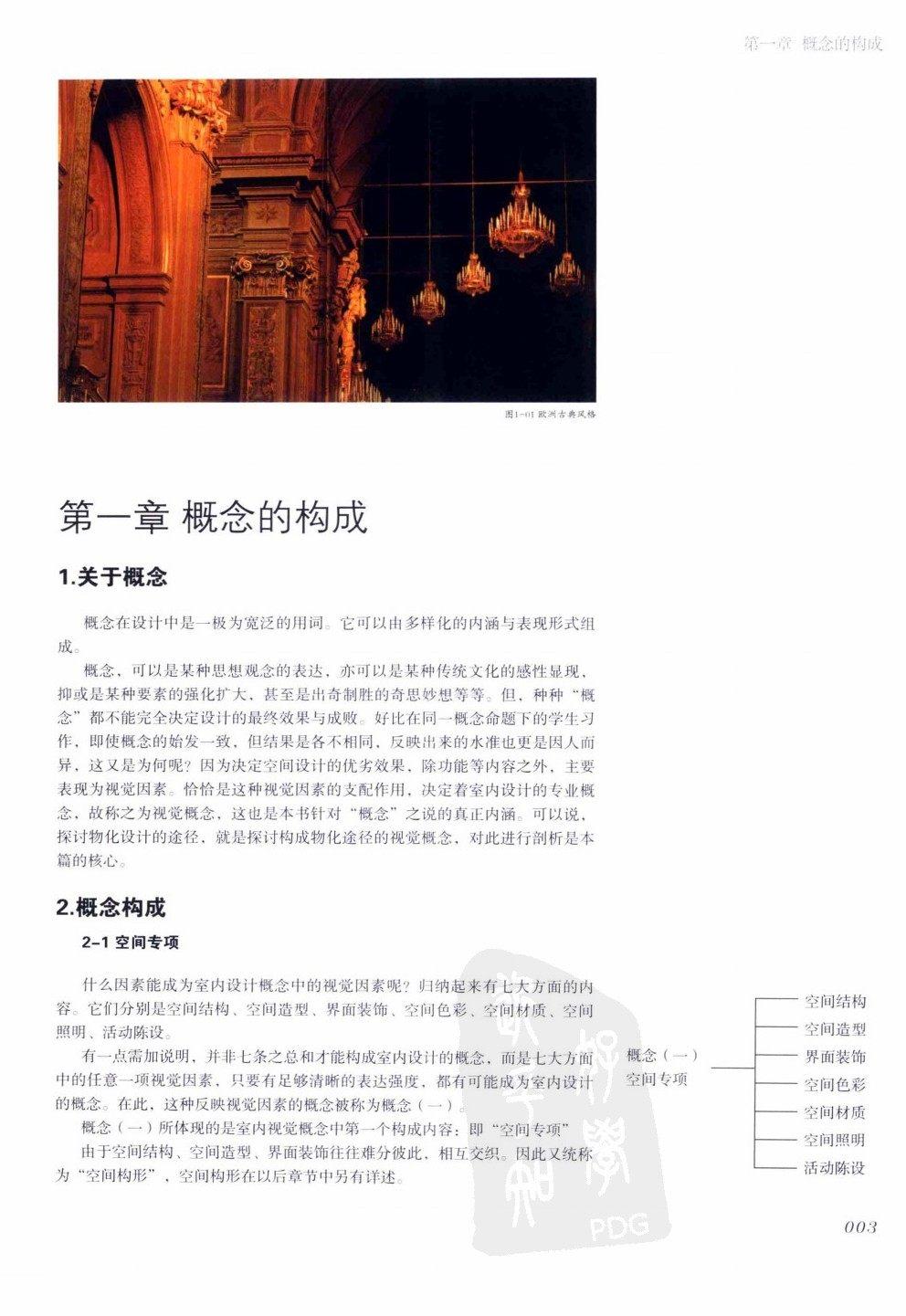 室内设计纲要++概念思考与过程表达_室内设计纲要  概念思考与过程表达_1297982..._页面_011.jpg