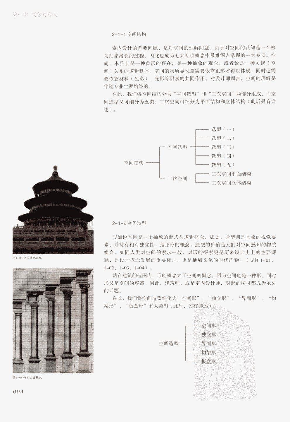 室内设计纲要++概念思考与过程表达_室内设计纲要  概念思考与过程表达_1297982..._页面_012.jpg