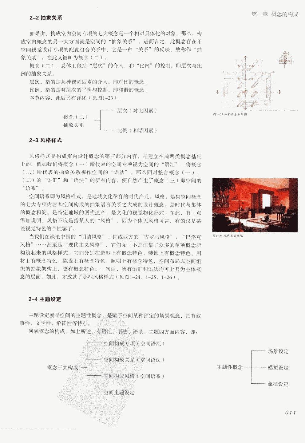 室内设计纲要++概念思考与过程表达_室内设计纲要  概念思考与过程表达_1297982..._页面_019.jpg