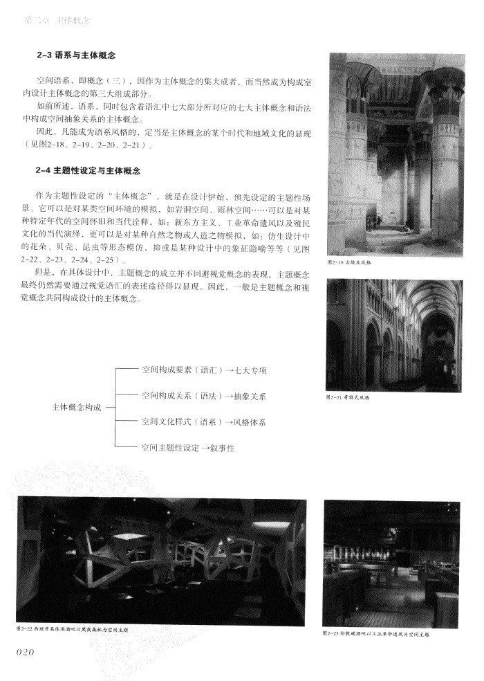 室内设计纲要++概念思考与过程表达_室内设计纲要  概念思考与过程表达_1297982..._页面_028.jpg