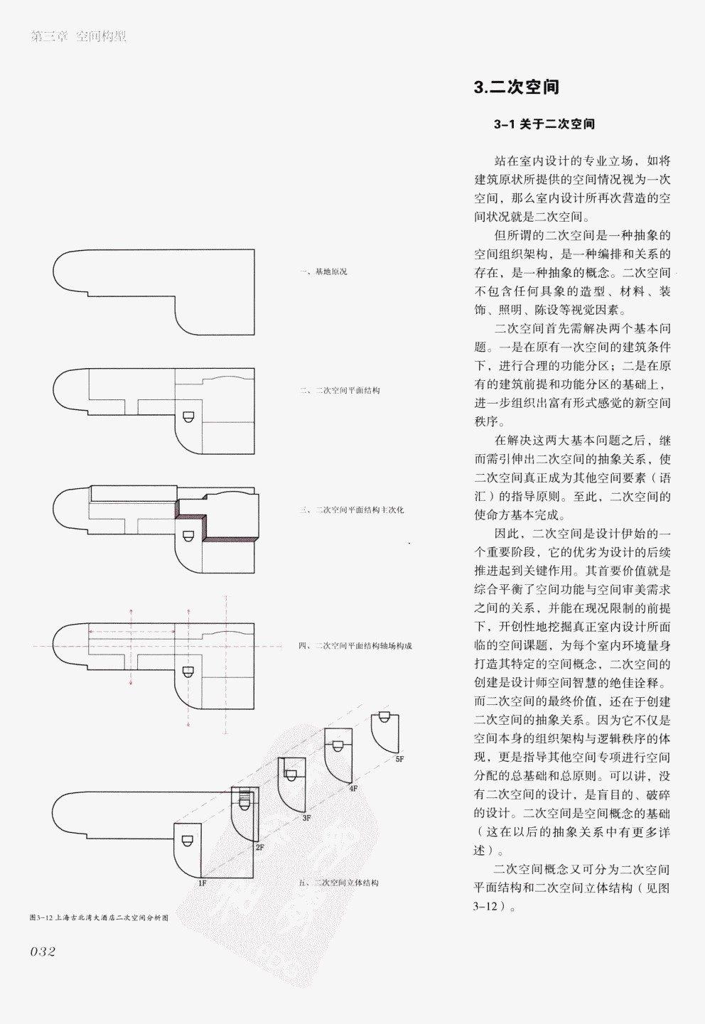 室内设计纲要++概念思考与过程表达_室内设计纲要  概念思考与过程表达_1297982..._页面_040.jpg