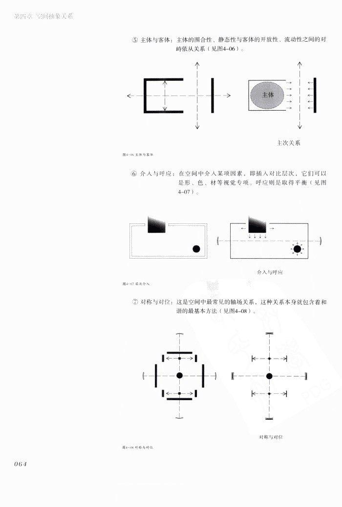 室内设计纲要++概念思考与过程表达_室内设计纲要  概念思考与过程表达_1297982..._页面_072.jpg
