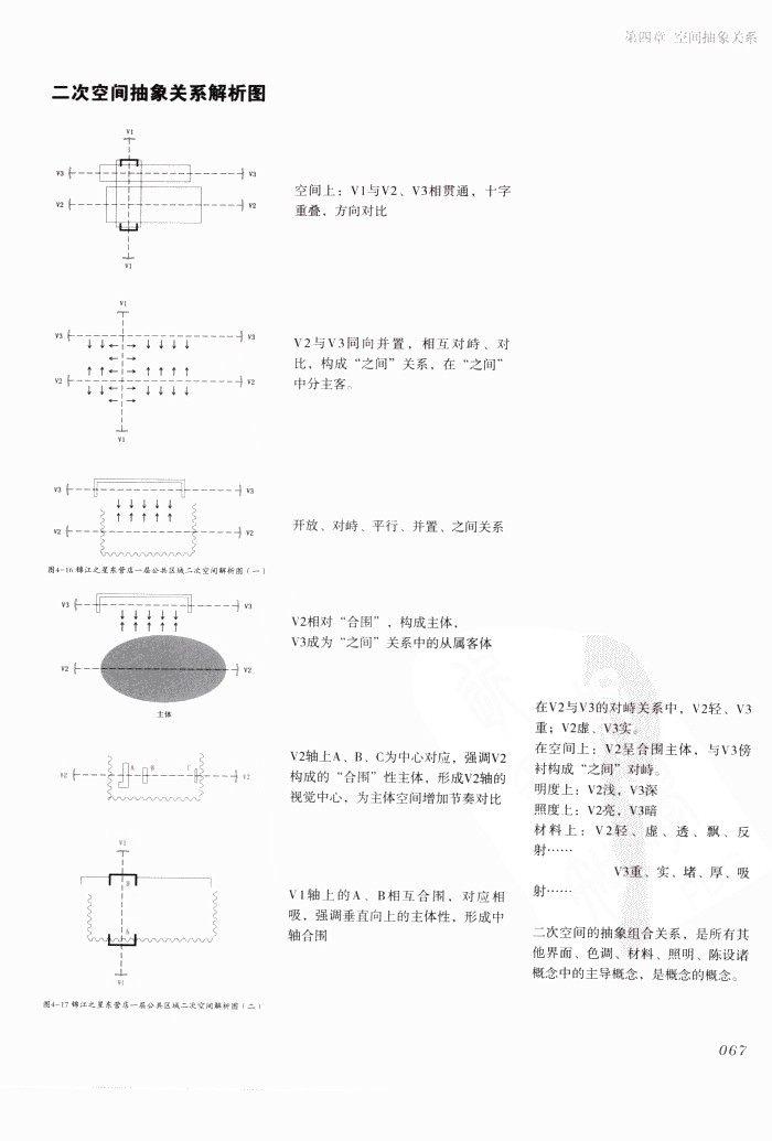 室内设计纲要++概念思考与过程表达_室内设计纲要  概念思考与过程表达_1297982..._页面_075.jpg