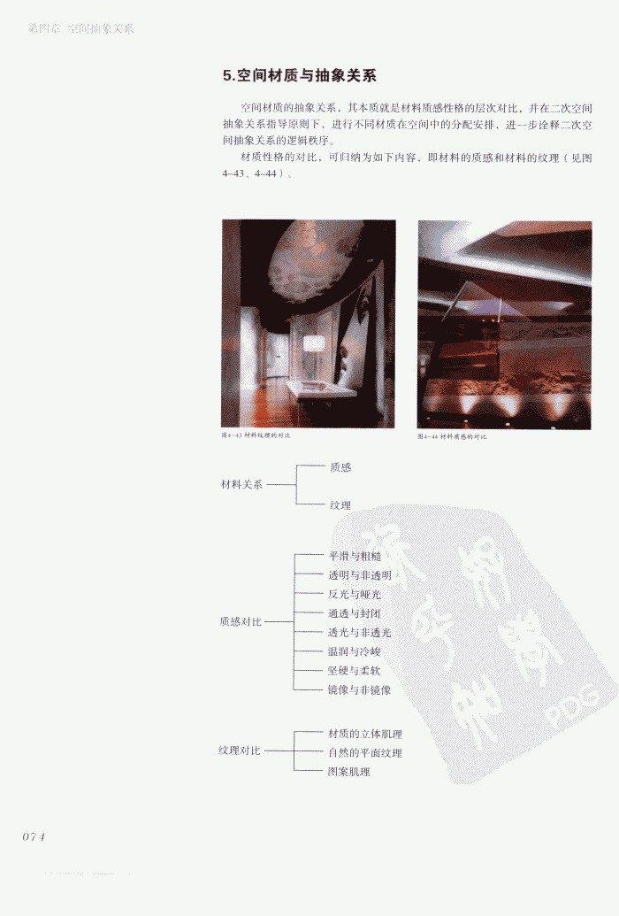 室内设计纲要++概念思考与过程表达_室内设计纲要  概念思考与过程表达_1297982..._页面_082.jpg