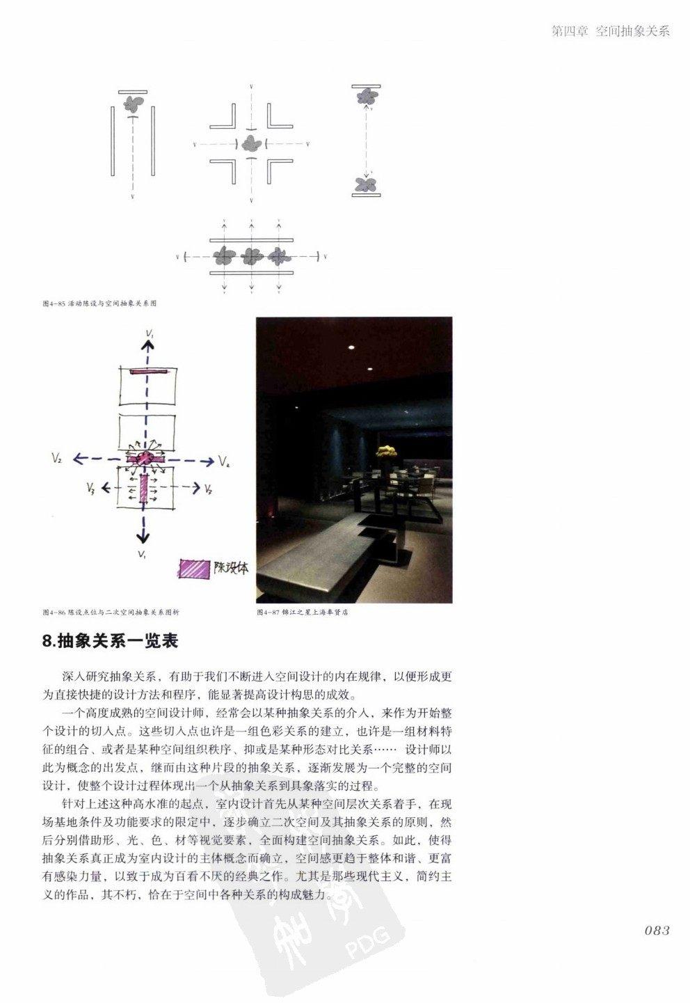 室内设计纲要++概念思考与过程表达_室内设计纲要  概念思考与过程表达_1297982..._页面_091.jpg
